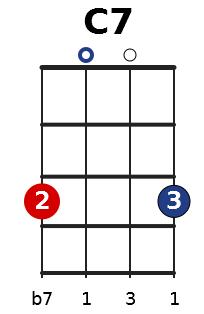C7 (3)