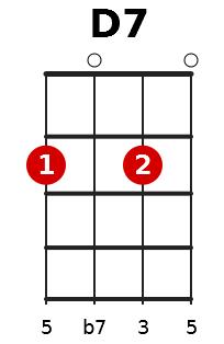 D7 (1)