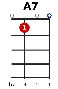 A7 (1)