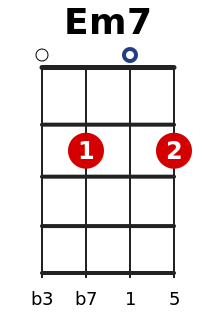 Em7 (1)