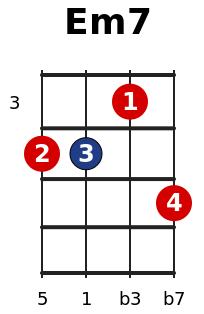 Em7 (2)