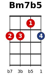 bm7b5
